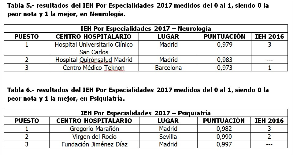 IEH_Especialidades_2017_2