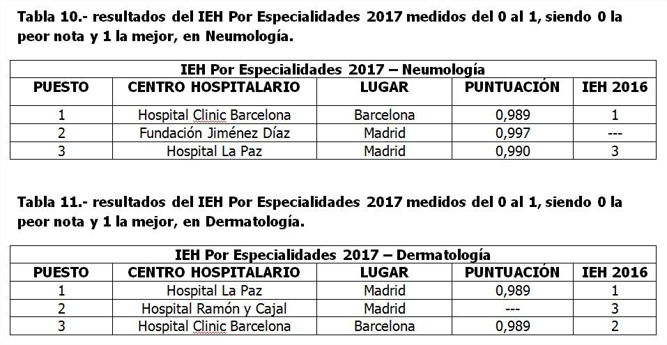 IEH_Especialidades_2017_4